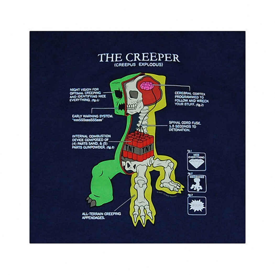 Minecraft Shirts - Minecraft Creeper Anatomy Adult T-Shirt by ...