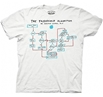 Big Bang Theory Friendship Algorithm T-Shirt
